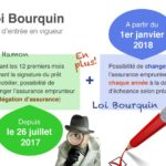 09/02/2018 – Les 3 questions indispensables avant de changer l'assurance emprunteur de votre prêt en devise